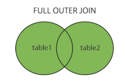 full_outer_join