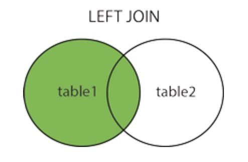 left_join